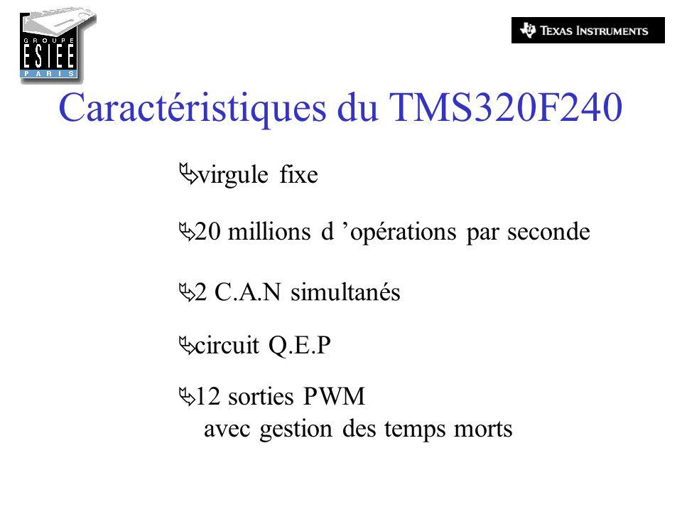 Caractéristiques du TMS320F240 virgule fixe 20 millions d opérations par seconde 2 C.A.N simultanés 12 sorties PWM avec gestion des temps morts circui