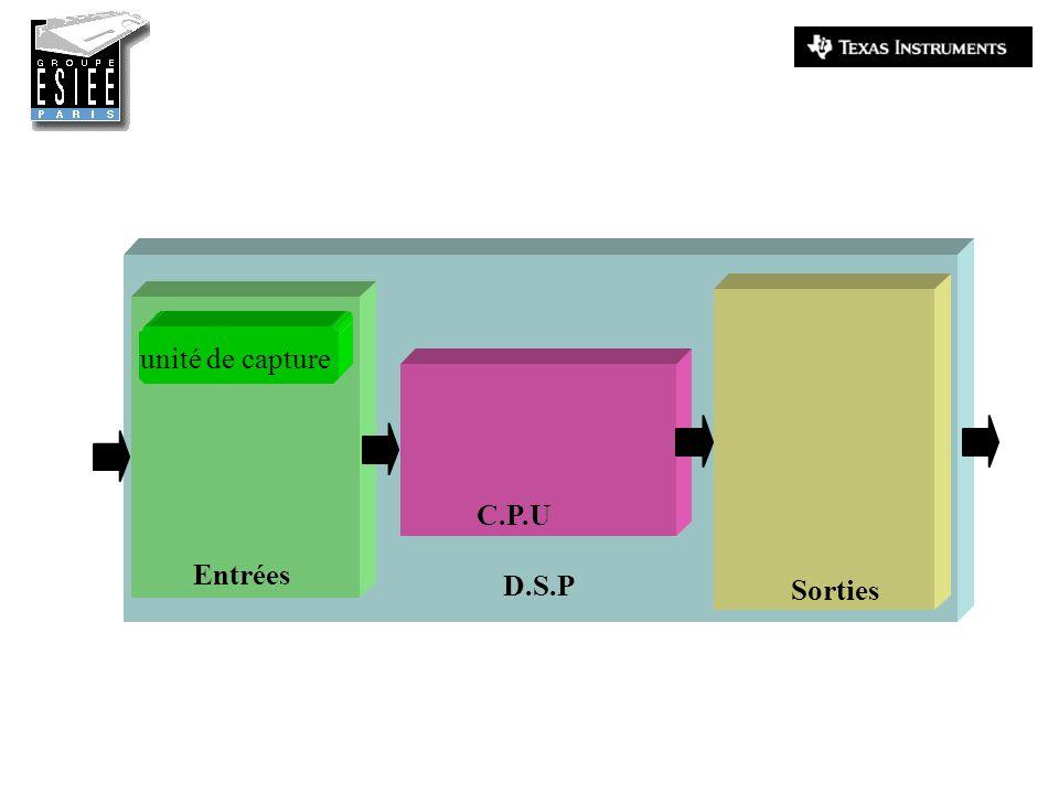 D.S.P Entrées Sorties C.P.U unité de capture