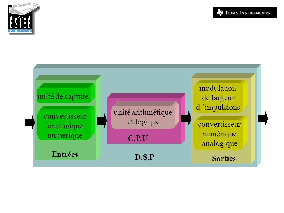 D.S.P Entrées Sorties unité arithmétique et logique C.P.U unité de capture convertisseur analogique numérique modulation de largeur d impulsions conve