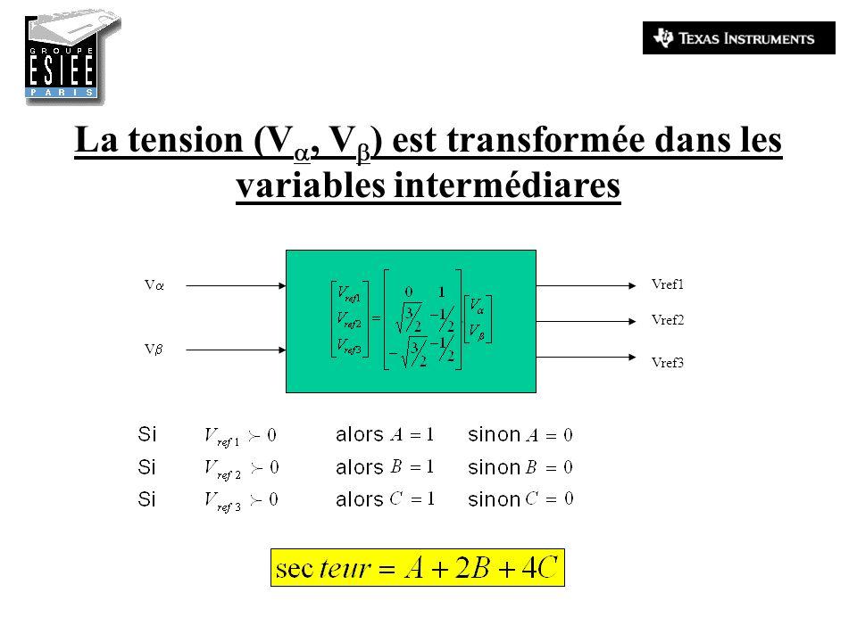 La tension (V, V ) est transformée dans les variables intermédiares V V Vref1 Vref2 Vref3