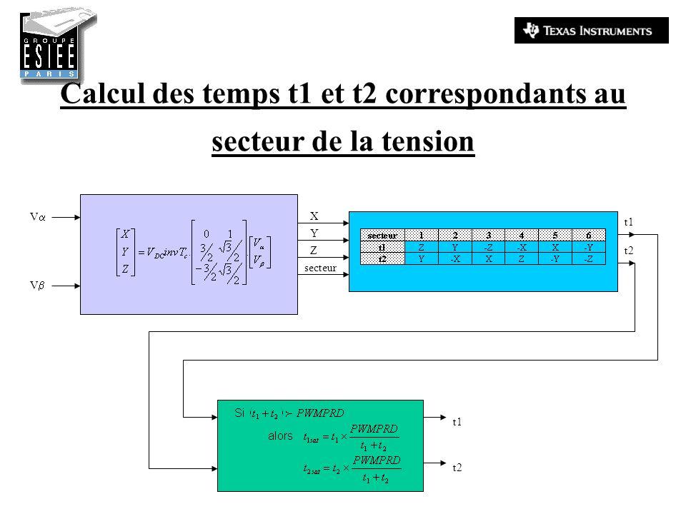 Calcul des temps t1 et t2 correspondants au secteur de la tension V V secteur Y Z X t1 t2 t1 t2