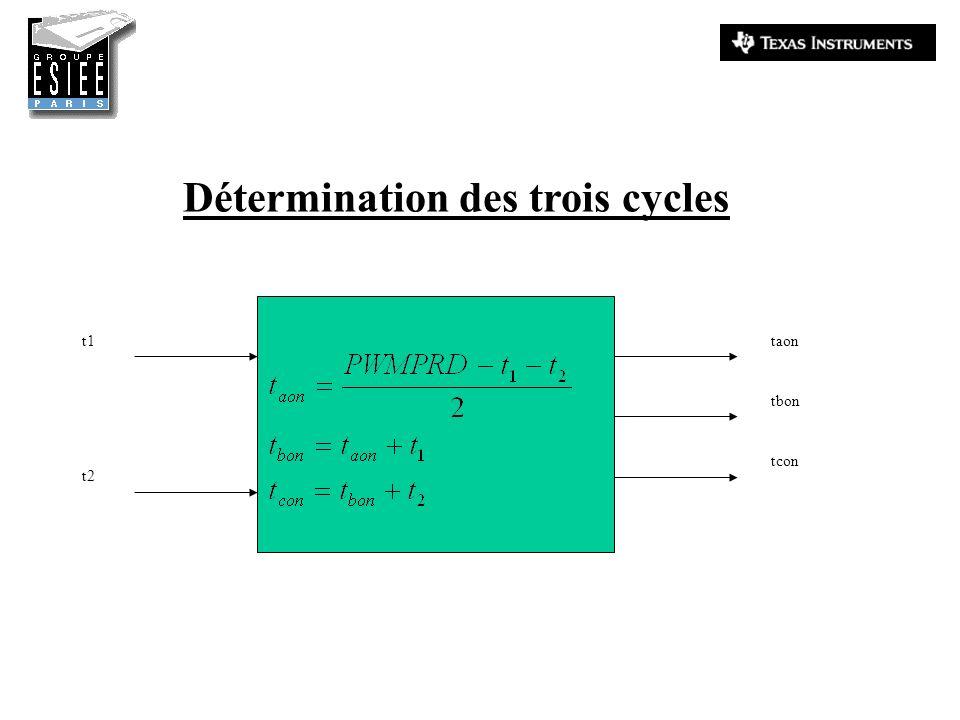 t1 t2 taon tbon tcon Détermination des trois cycles