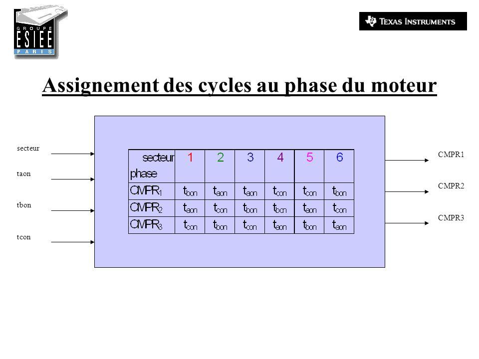 Assignement des cycles au phase du moteur taon secteur tbon tcon CMPR1 CMPR2 CMPR3