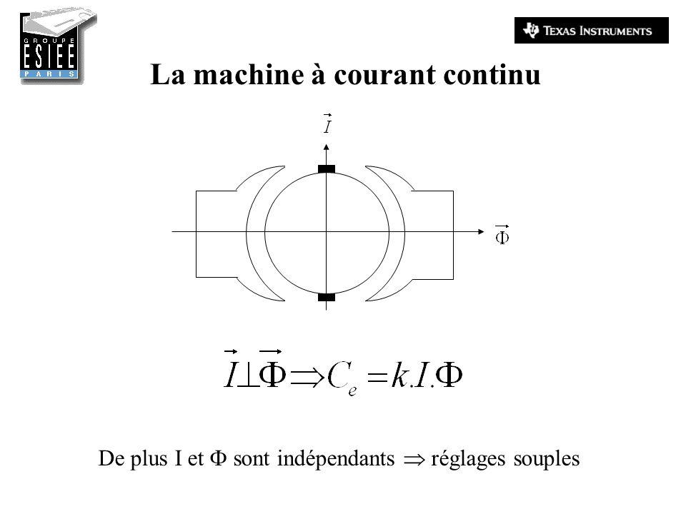 La machine à courant continu De plus I et sont indépendants réglages souples