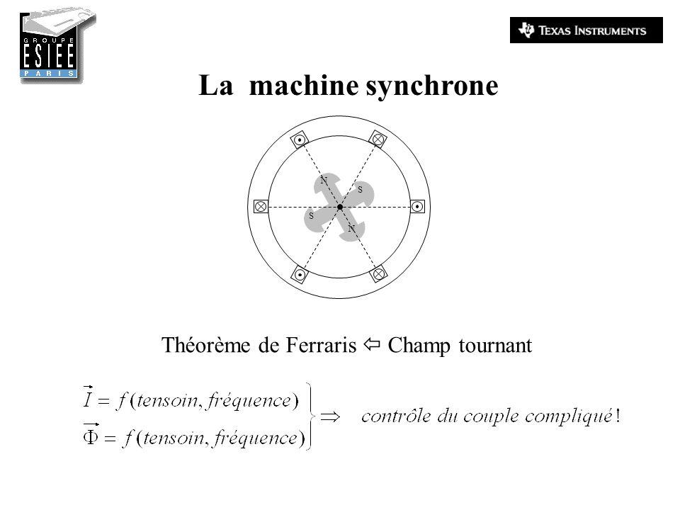 N S N S La machine synchrone Théorème de Ferraris Champ tournant