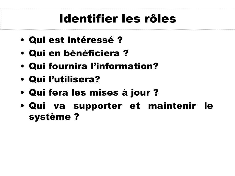 Identifier les rôles Qui est intéressé .Qui en bénéficiera .