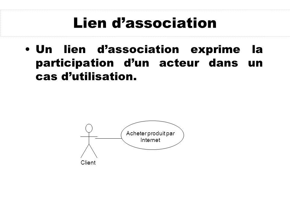 Lien dassociation Un lien dassociation exprime la participation dun acteur dans un cas dutilisation. Acheter produit par Internet Client