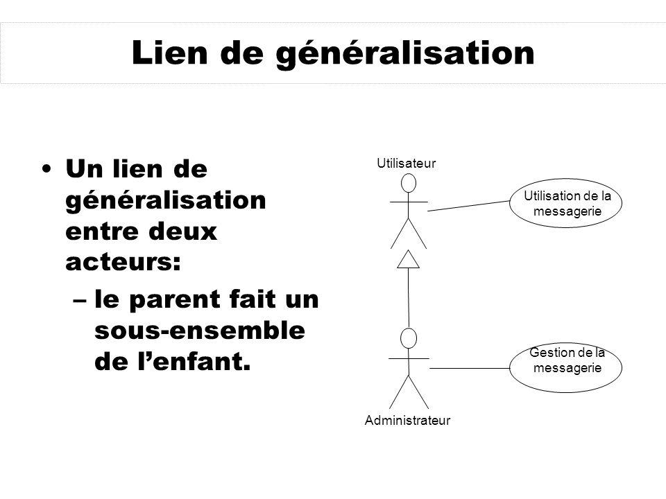 Lien de généralisation Un lien de généralisation entre deux acteurs: –le parent fait un sous-ensemble de lenfant. Gestion de la messagerie Utilisation
