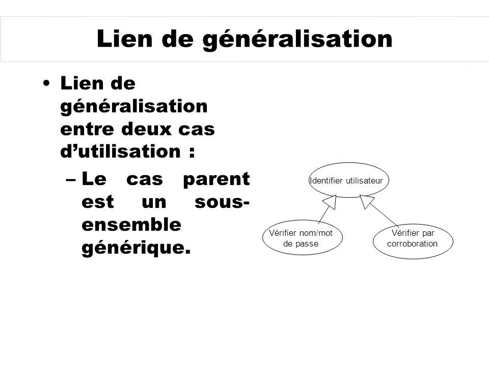 Lien de généralisation Lien de généralisation entre deux cas dutilisation : –Le cas parent est un sous- ensemble générique. Vérifier par corroboration