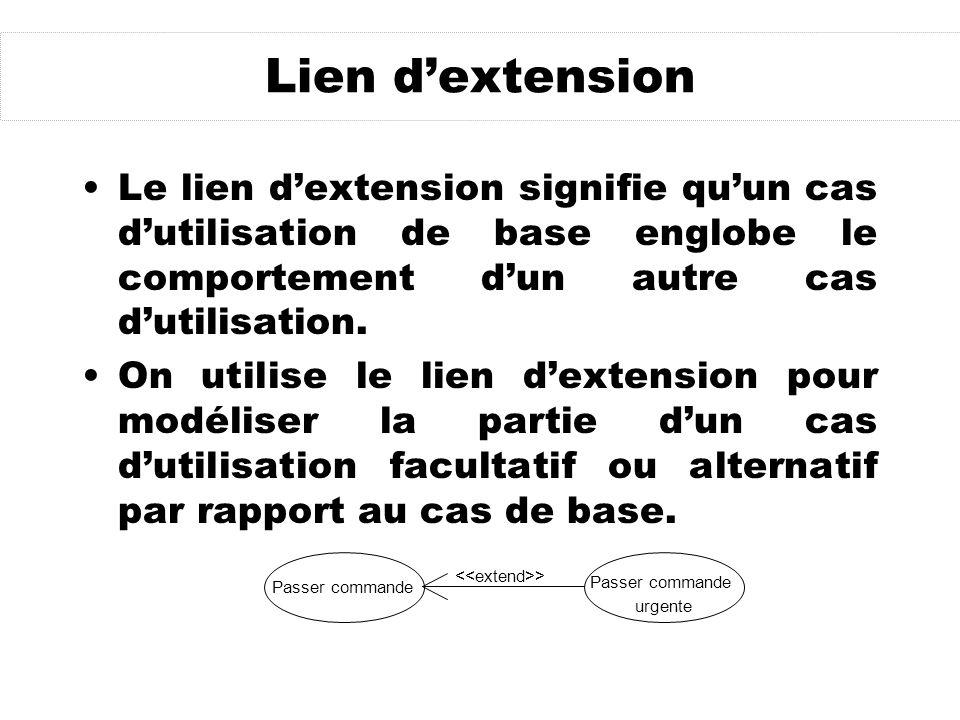 Lien dextension Le lien dextension signifie quun cas dutilisation de base englobe le comportement dun autre cas dutilisation. On utilise le lien dexte