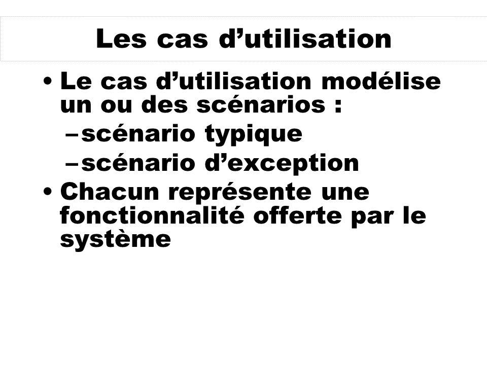 Les cas dutilisation Le cas dutilisation modélise un ou des scénarios : –scénario typique –scénario dexception Chacun représente une fonctionnalité of