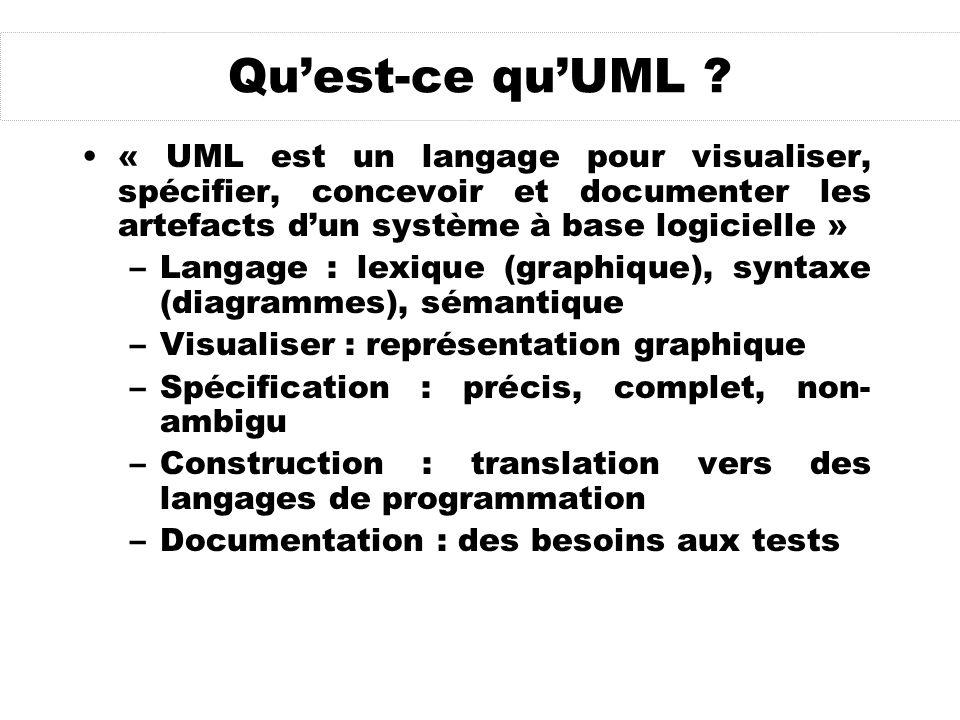 Quest-ce quUML ? « UML est un langage pour visualiser, spécifier, concevoir et documenter les artefacts dun système à base logicielle » –Langage : lex