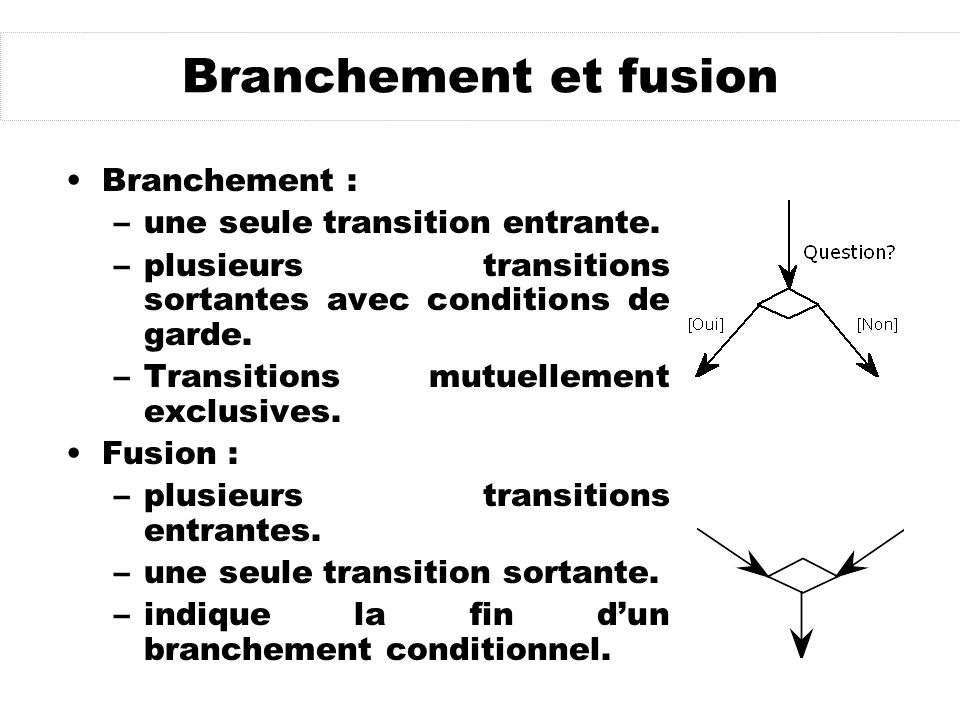Branchement et fusion Branchement : –une seule transition entrante. –plusieurs transitions sortantes avec conditions de garde. –Transitions mutuelleme