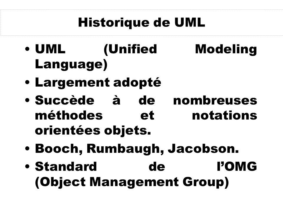 Historique dUML Fin des années 80 : compétition des méthodes danalyse et de conception OO –Booch : particulièrement adaptée au design et à limplémentation –OOSE (Jacobson) : expression des besoins –OMT-2 (Rumbaugh) : analyse et applications orientées-données 1994 : Rumbaugh rejoint Booch chez Rational 1995 : Jacobson rejoint Rational 14 novembre 1997 : UML adopté par lOMG