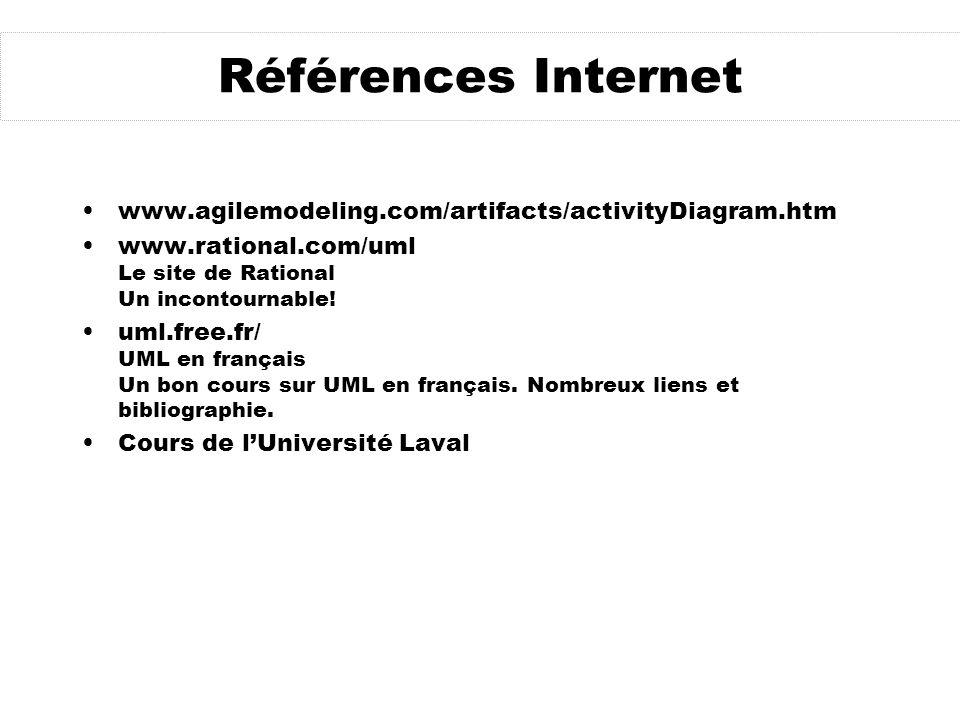 Références Internet www.agilemodeling.com/artifacts/activityDiagram.htm www.rational.com/uml Le site de Rational Un incontournable.