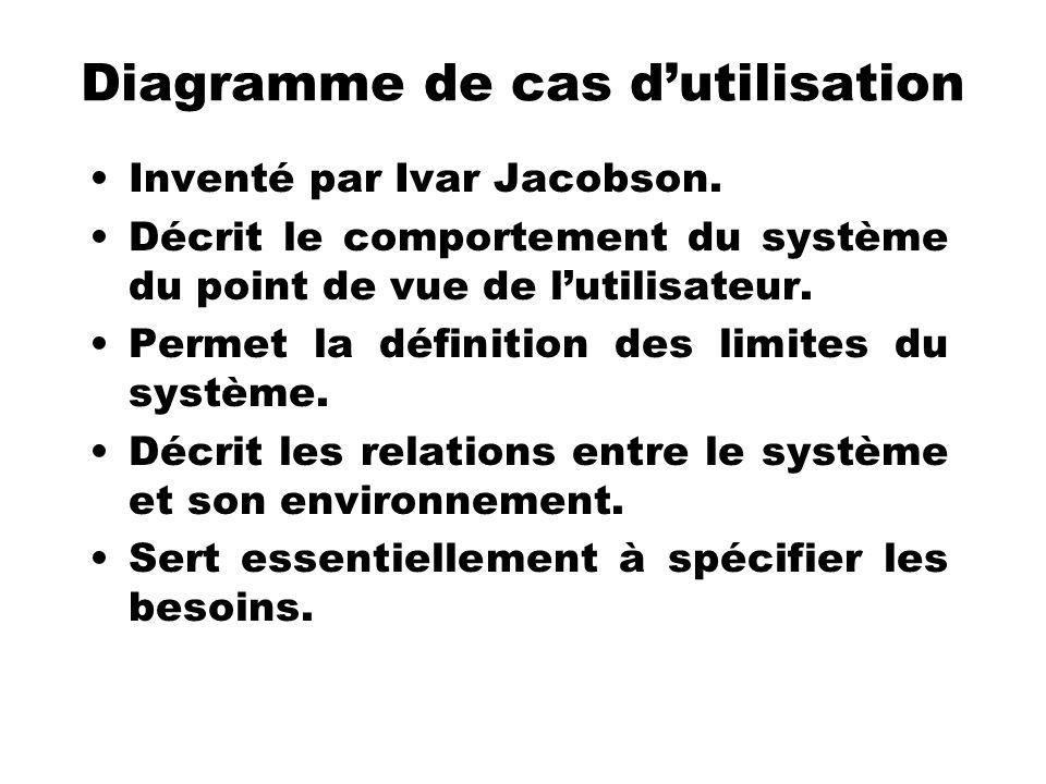 Diagramme de cas dutilisation Inventé par Ivar Jacobson. Décrit le comportement du système du point de vue de lutilisateur. Permet la définition des l