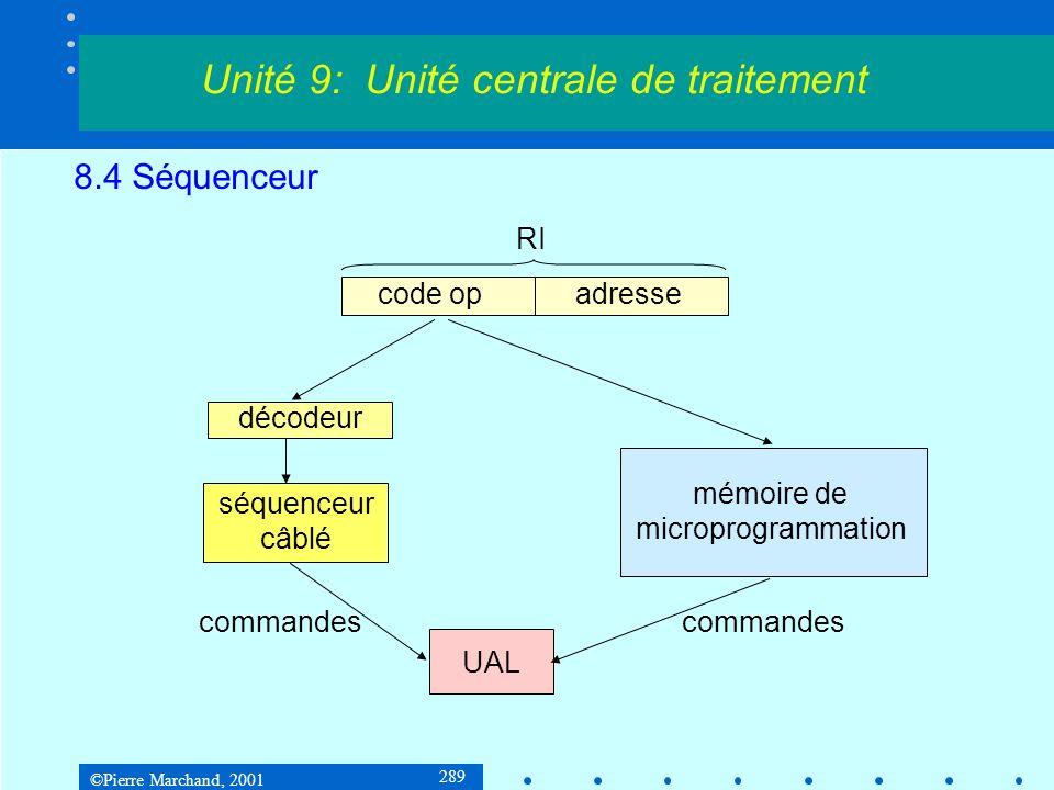 ©Pierre Marchand, 2001 289 8.4 Séquenceur Unité 9: Unité centrale de traitement RI code opadresse décodeur séquenceur câblé UAL mémoire de microprogra