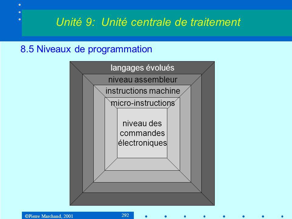©Pierre Marchand, 2001 292 8.5 Niveaux de programmation Unité 9: Unité centrale de traitement niveau des commandes électroniques micro-instructions in