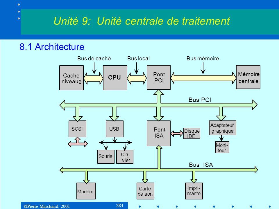 ©Pierre Marchand, 2001 283 8.1 Architecture Unité 9: Unité centrale de traitement Bus de cacheBus localBus mémoire CPU Cache niveau 2 Pont PCI Mémoire