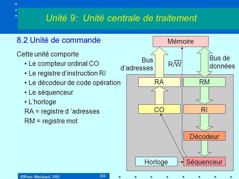 ©Pierre Marchand, 2001 284 8.2 Unité de commande Cette unité comporte Le compteur ordinal CO Le registre dinstruction RI Le décodeur de code opération