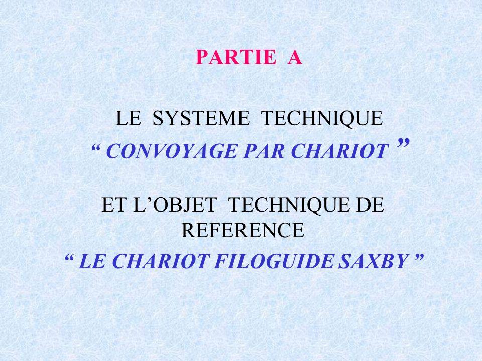 LE SYSTEME TECHNIQUE CONVOYAGE PAR CHARIOT