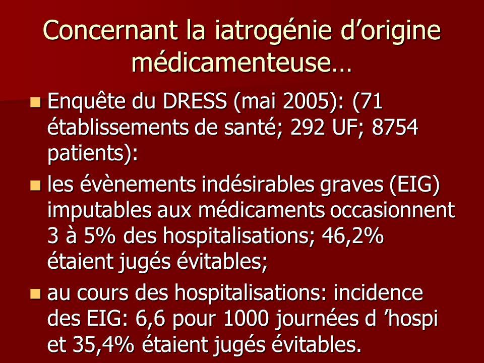 Enquête du DRESS (mai 2005): (71 établissements de santé; 292 UF; 8754 patients): Enquête du DRESS (mai 2005): (71 établissements de santé; 292 UF; 8754 patients): les évènements indésirables graves (EIG) imputables aux médicaments occasionnent 3 à 5% des hospitalisations; 46,2% étaient jugés évitables; les évènements indésirables graves (EIG) imputables aux médicaments occasionnent 3 à 5% des hospitalisations; 46,2% étaient jugés évitables; au cours des hospitalisations: incidence des EIG: 6,6 pour 1000 journées d hospi et 35,4% étaient jugés évitables.