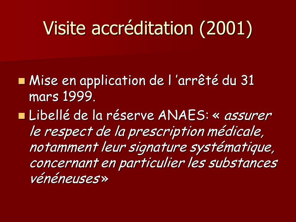 Visite accréditation (2001) Mise en application de l arrêté du 31 mars 1999.