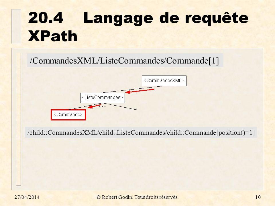 27/04/2014© Robert Godin. Tous droits réservés.10 20.4Langage de requête XPath /CommandesXML/ListeCommandes/Commande[1] /child::CommandesXML/child::Li