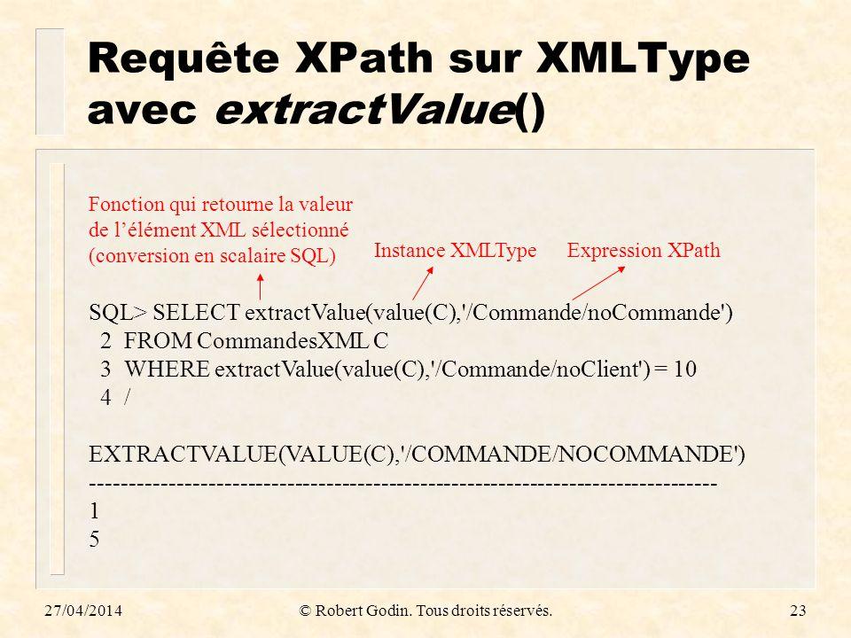27/04/2014© Robert Godin. Tous droits réservés.23 Requête XPath sur XMLType avec extractValue() Instance XMLTypeExpression XPath Fonction qui retourne
