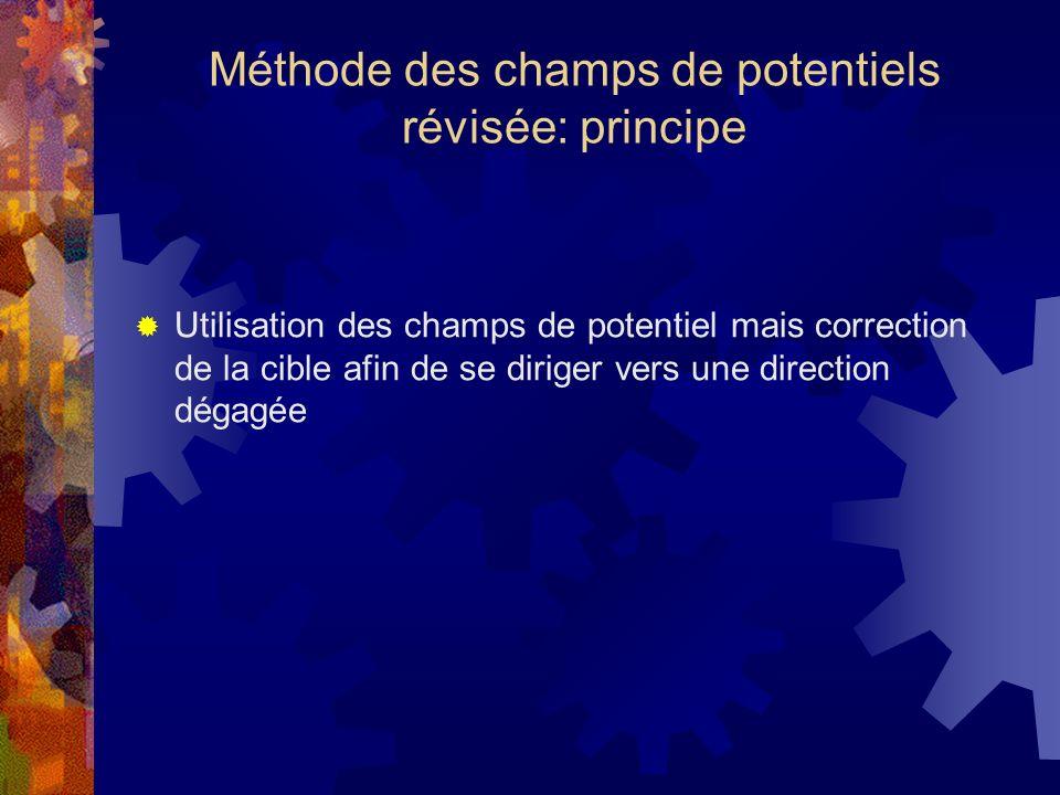 Méthode des champs de potentiels révisée: principe Utilisation des champs de potentiel mais correction de la cible afin de se diriger vers une directi
