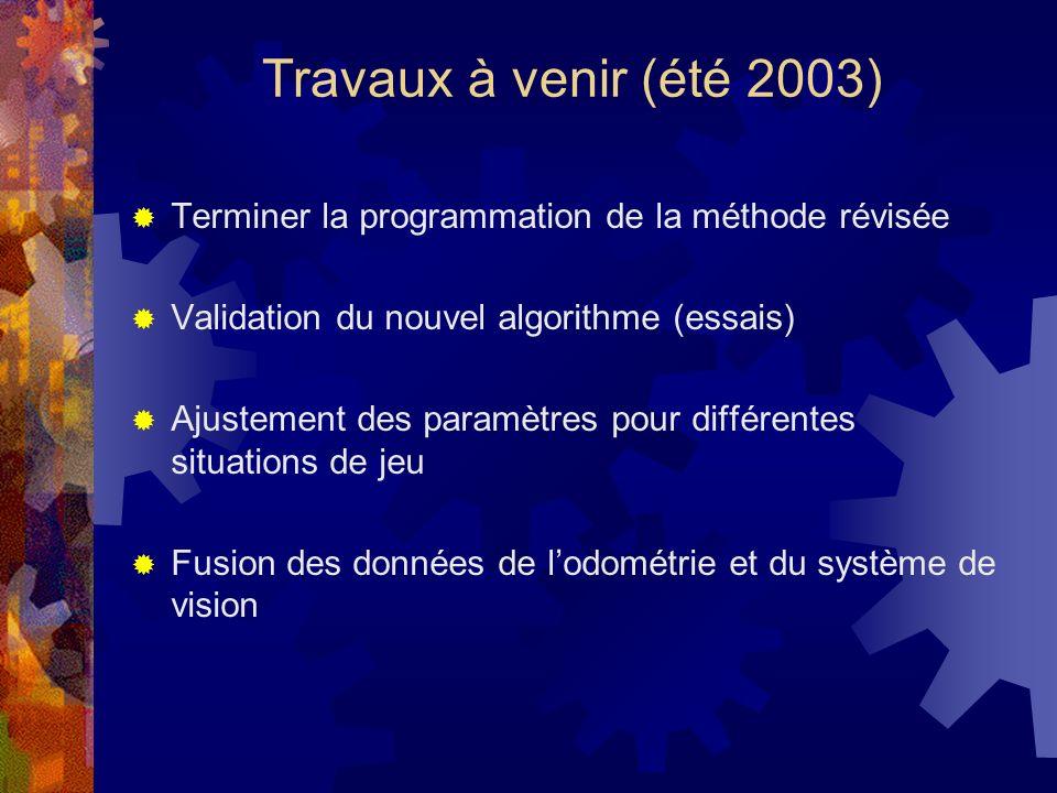 Travaux à venir (été 2003) Terminer la programmation de la méthode révisée Validation du nouvel algorithme (essais) Ajustement des paramètres pour dif