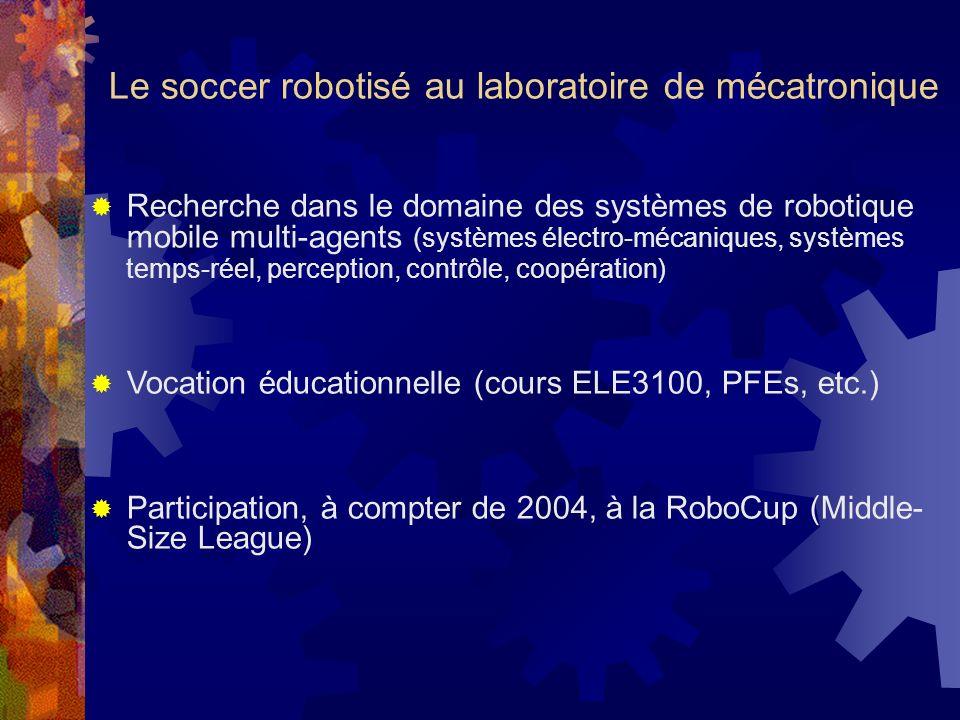 Algorithmes de jeu: gardien Prédiction de la position du ballon Positionnement en fonction de cette prédiction Capacité de dégagement x y