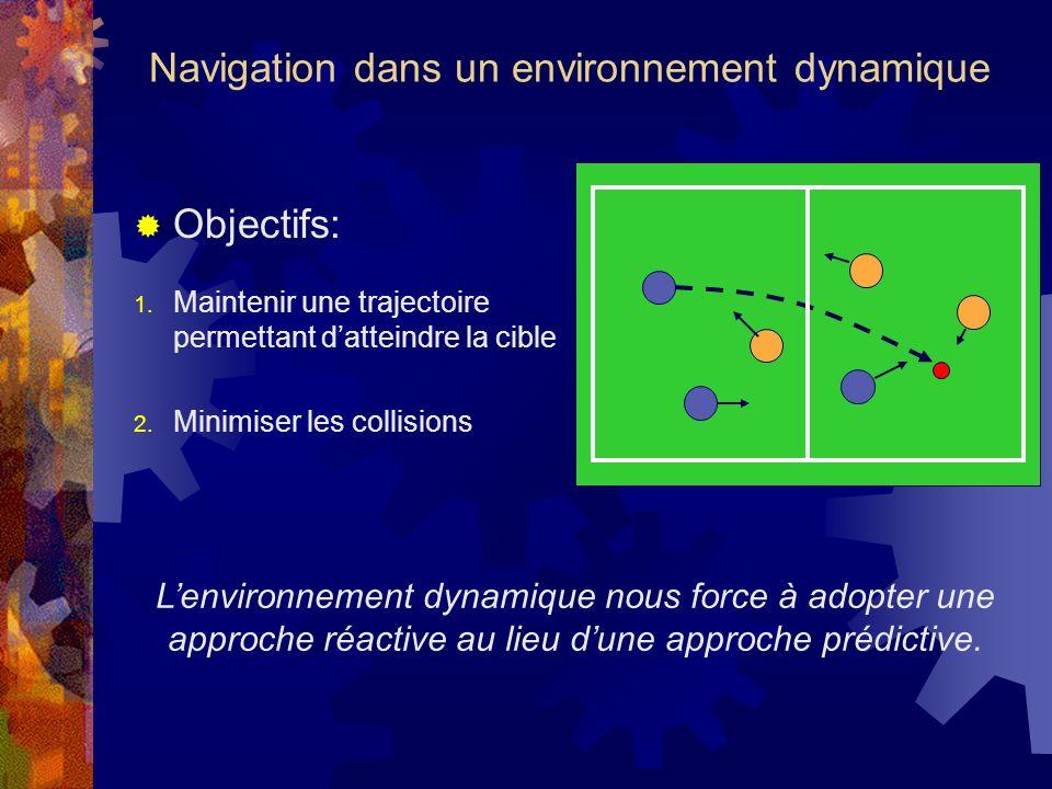Navigation dans un environnement dynamique Objectifs: 1. Maintenir une trajectoire permettant datteindre la cible 2. Minimiser les collisions Lenviron