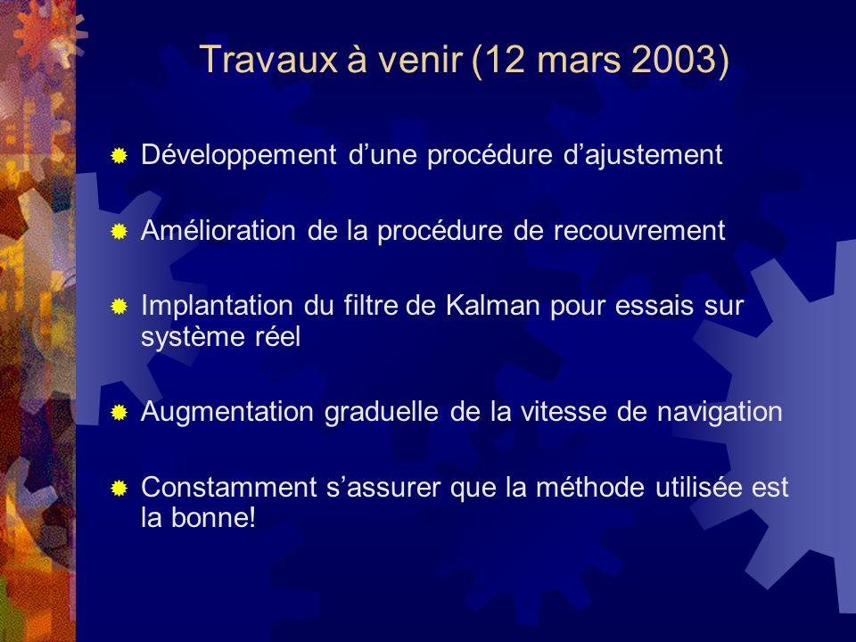 Travaux à venir (12 mars 2003) Développement dune procédure dajustement Amélioration de la procédure de recouvrement Implantation du filtre de Kalman