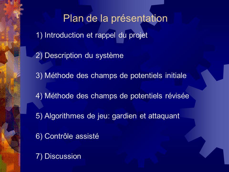 Plan de la présentation 1) Introduction et rappel du projet 2) Description du système 3) Méthode des champs de potentiels initiale 4) Méthode des cham