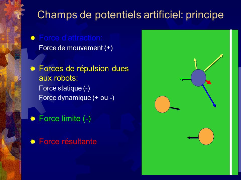 Champs de potentiels artificiel: principe Force dattraction: Force de mouvement (+) Forces de répulsion dues aux robots: Force statique (-) Force dyna