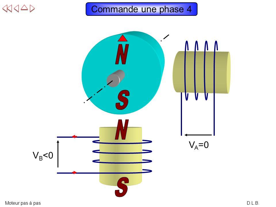 D.L.B. Commande une phase 3 Moteur pas à pas V A <0 V B =0