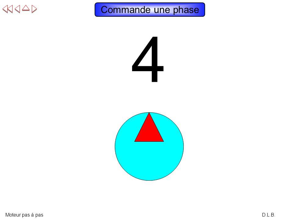 D.L.B. Commande une phase 4 Moteur pas à pas V A =0 V B <0