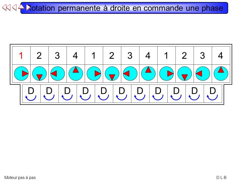 D.L.B. Indétermination en commande une phase Moteur pas à pas V A >0 V B =0 ?