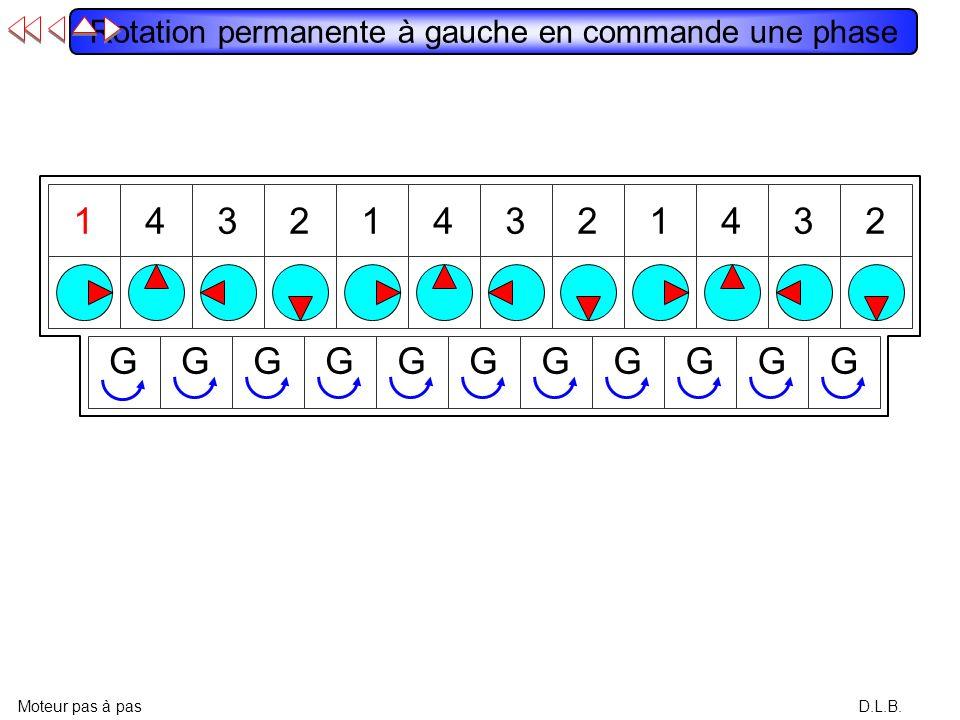 123412341234 D.L.B. Rotation permanente à droite en commande une phase Moteur pas à pas DDDDDDDDDDD
