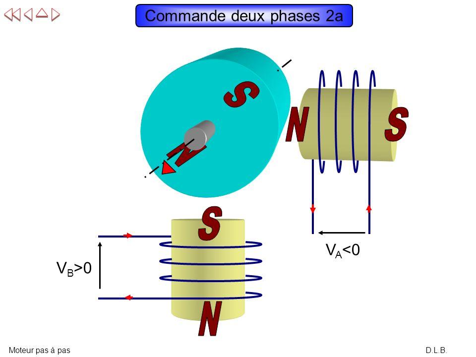 D.L.B. Commande deux phases 1a Moteur pas à pas V A >0 V B >0