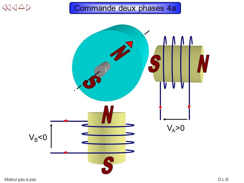 D.L.B. Commande deux phases 3a Moteur pas à pas V A <0 V B <0