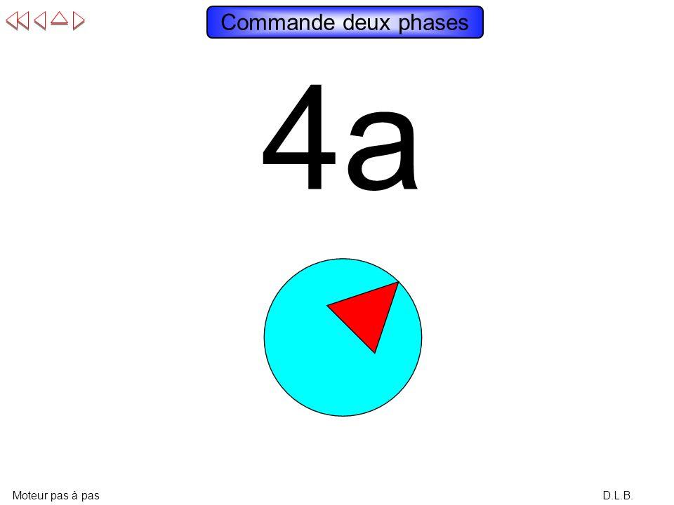 D.L.B. Commande deux phases 4a Moteur pas à pas V A >0 V B <0