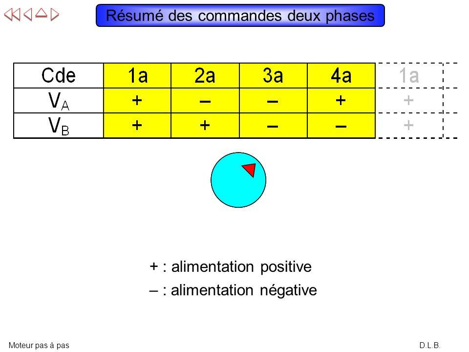 D.L.B. Moteur pas à pas 1a2a3a4a Commande deux phases