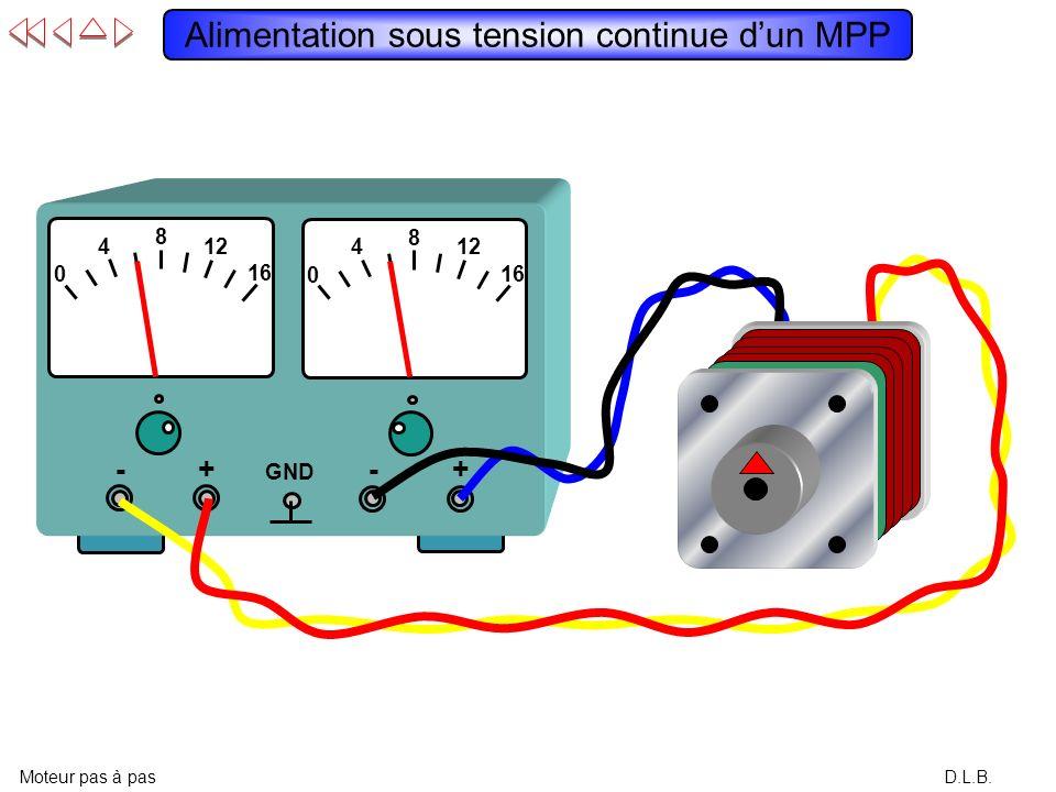 B D.L.B. Moteur pas à pas à rotor non aimanté Moteur pas à pas A C V A =0 V C =0 V B 0