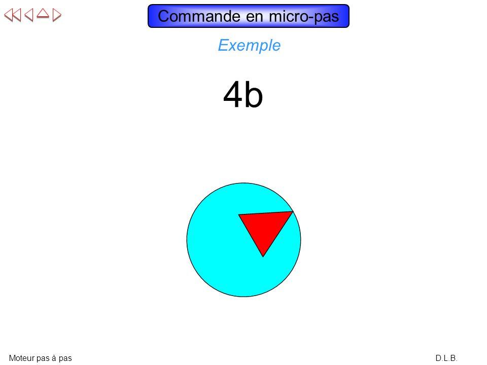12 VAVA (V) -12 0 12 VBVB (V) -12 0 t t D.L.B. Chronogramme en commande demi pas : exemple Moteur pas à pas 11a22a33a44a11a22a DDDDDDDDDDD