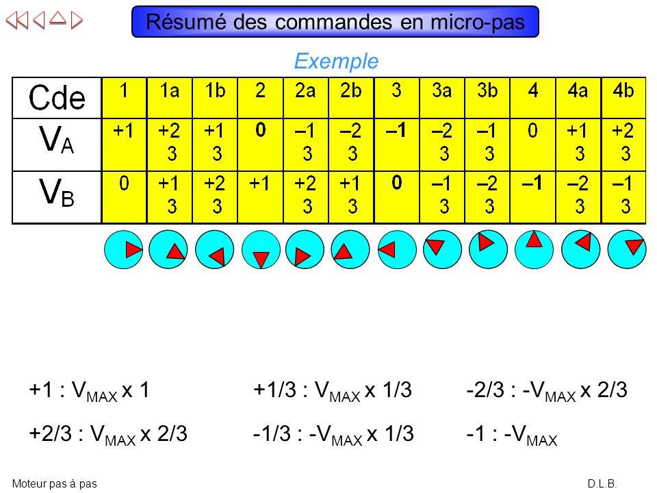 +1 : V MAX x 1 +2/3 : V MAX x 2/3 +1/3 : V MAX x 1/3 -1/3 : -V MAX x 1/3 -2/3 : -V MAX x 2/3 -1 : -V MAX D.L.B. Résumé des commandes en micro-pas Mote