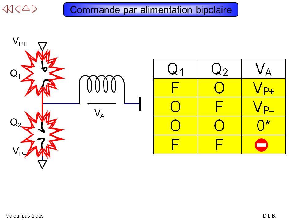 D.L.B. Commande par alimentation bipolaire Moteur pas à pas VAVA V P– V P+ Q1Q1 Q2Q2 VBVB V P– V P+ Q3Q3 Q4Q4