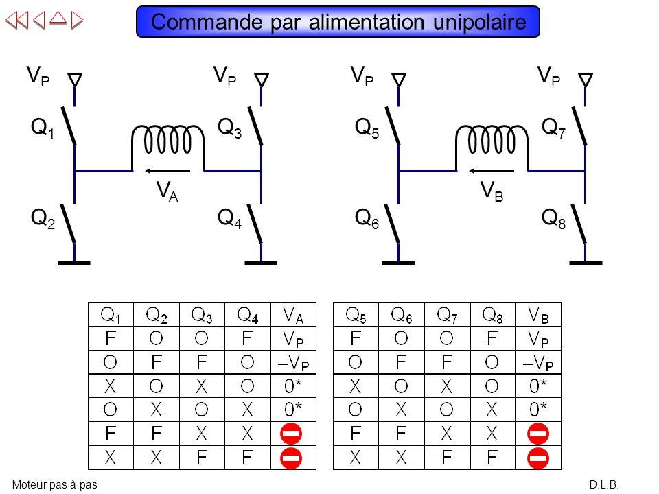D.L.B. Commande par alimentation bipolaire Moteur pas à pas VAVA V P– V P+ Q1Q1 Q2Q2