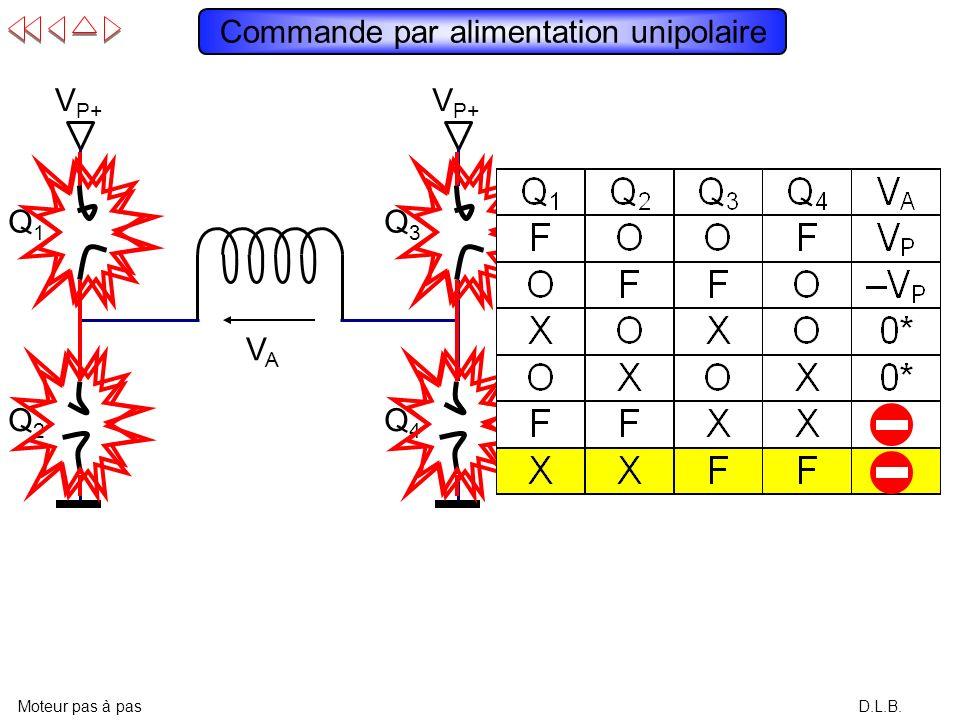 D.L.B. Commande par alimentation unipolaire Moteur pas à pas VAVA VPVP Q1Q1 Q2Q2 VPVP Q3Q3 Q4Q4 VBVB VPVP Q5Q5 Q6Q6 VPVP Q7Q7 Q8Q8